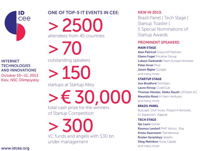 idcee-2013-conference-details
